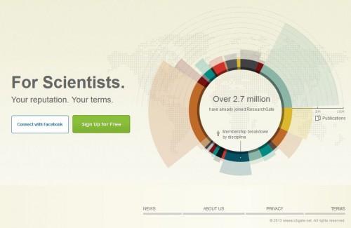 Page d'accueil de ResearchGate avec la répartition par disciplines des inscrits.