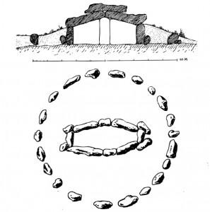 Fig. 3 : sépulture 3 de la nécropole de Djönü (d'après MORGAN J. de 1896).