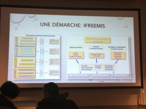 Fig. 4 : Approche synoptique du projet IFREEMIS, incluant l'archéologie